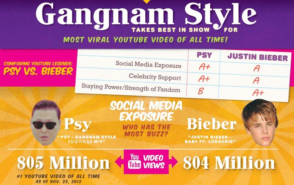 Gangnam-style-music-video