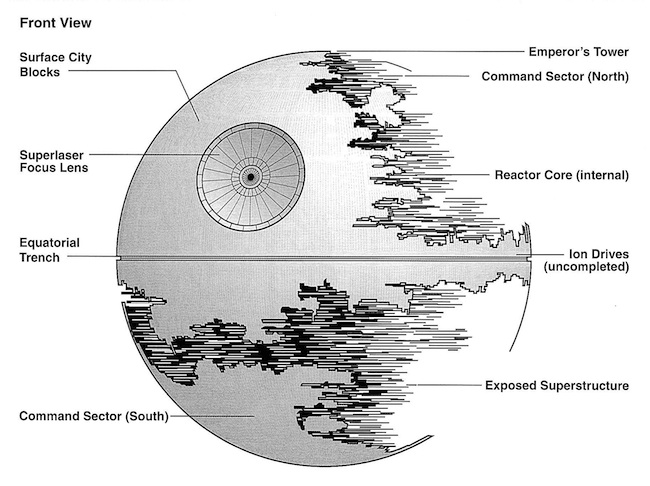death-star-petition